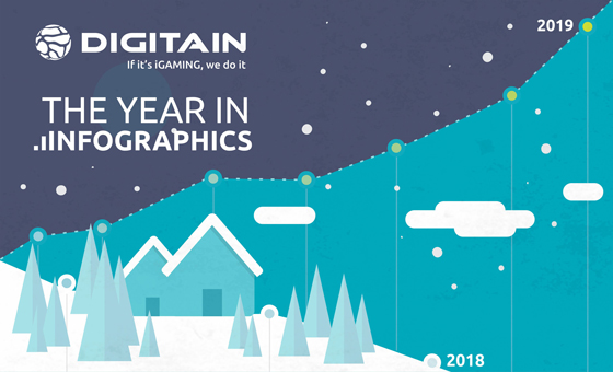 Digitain – 2018 – A Year in Review and Happy Holidays